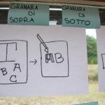 granara_workshop-smarketing-mappatura-2016-processo